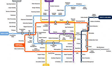 All Aboard Digital Skills map